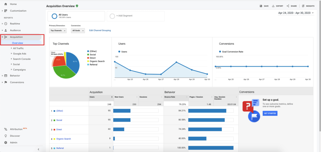 Rapoarte Google Analytics 5
