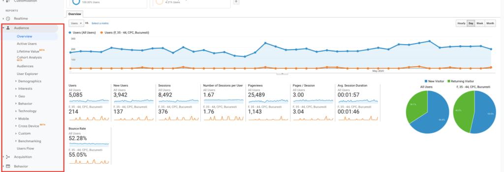 Segmentează audiența în Google Analytics 7